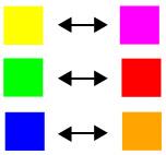 farbenlehre farbkreis. Black Bedroom Furniture Sets. Home Design Ideas