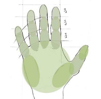 Hände Zeichnen Lernen