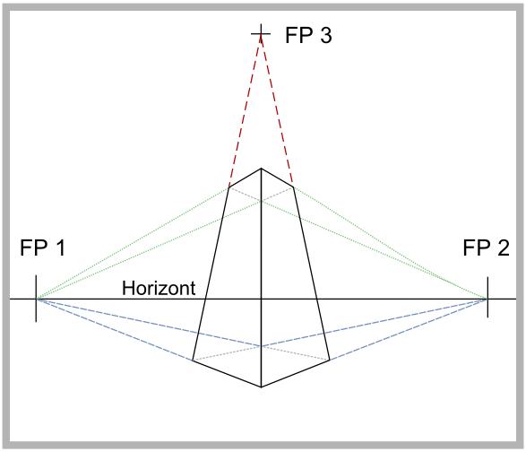 perspektive mit drei fluchtpunkten dreipunktperspektive zeichnen. Black Bedroom Furniture Sets. Home Design Ideas
